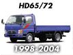 Запчасти Hyundai HD72