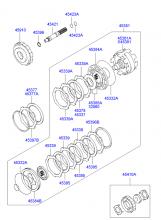 Автоматическая коробка передач