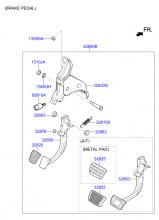 педаль тормоза и сцепления