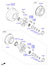 Ступица переднего колеса и тормозной барабан