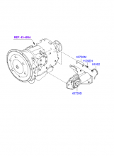 AUTO TRANSMISSION GEAR SHIFT SYSTEM