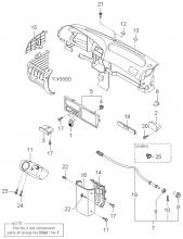Оборудование приборной панели
