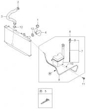 Шланг радиатора и бачок