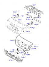 PANEL - TRUNK LID & LOCKING SYSTEM - TRUNK LID