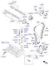 Распределительный вал и клапаны
