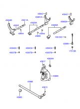 GEAR SHIFT CONTROL (MANUAL TRANSMISSION)