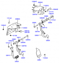 Управление сцеплением и тормозами