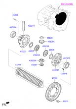 Шестерни механической КП